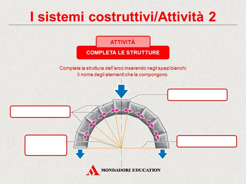 I sistemi costruttivi/Attività 1 COMPLETA LE STRUTTURE ATTIVITÀ Completa la struttura del sistema trilitico inserendo negli spazi bianchi il nome degl