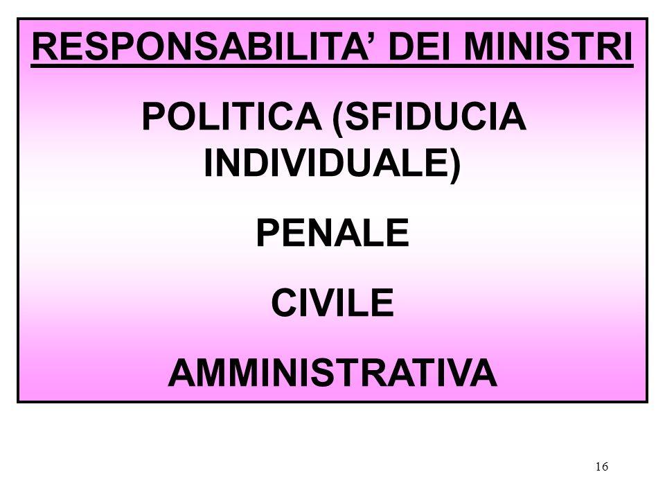 16 RESPONSABILITA' DEI MINISTRI POLITICA (SFIDUCIA INDIVIDUALE) PENALE CIVILE AMMINISTRATIVA