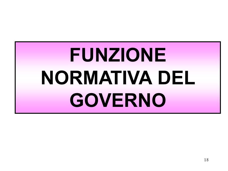 18 FUNZIONE NORMATIVA DEL GOVERNO