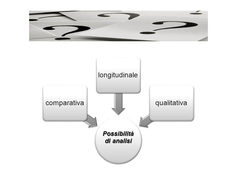 Possibilità di analisi comparativalongitudinalequalitativa