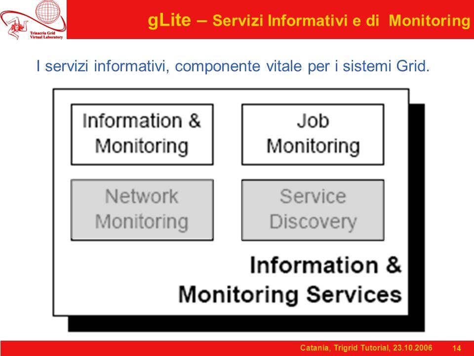 Catania, Trigrid Tutorial, 23.10.2006 14 gLite – Servizi Informativi e di Monitoring I servizi informativi, componente vitale per i sistemi Grid.