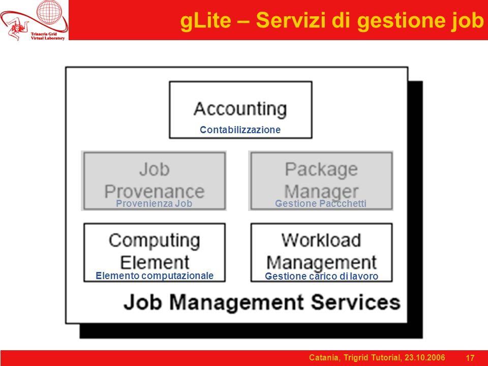Catania, Trigrid Tutorial, 23.10.2006 17 gLite – Servizi di gestione job Contabilizzazione Provenienza JobGestione Paccchetti Elemento computazionale Gestione carico di lavoro