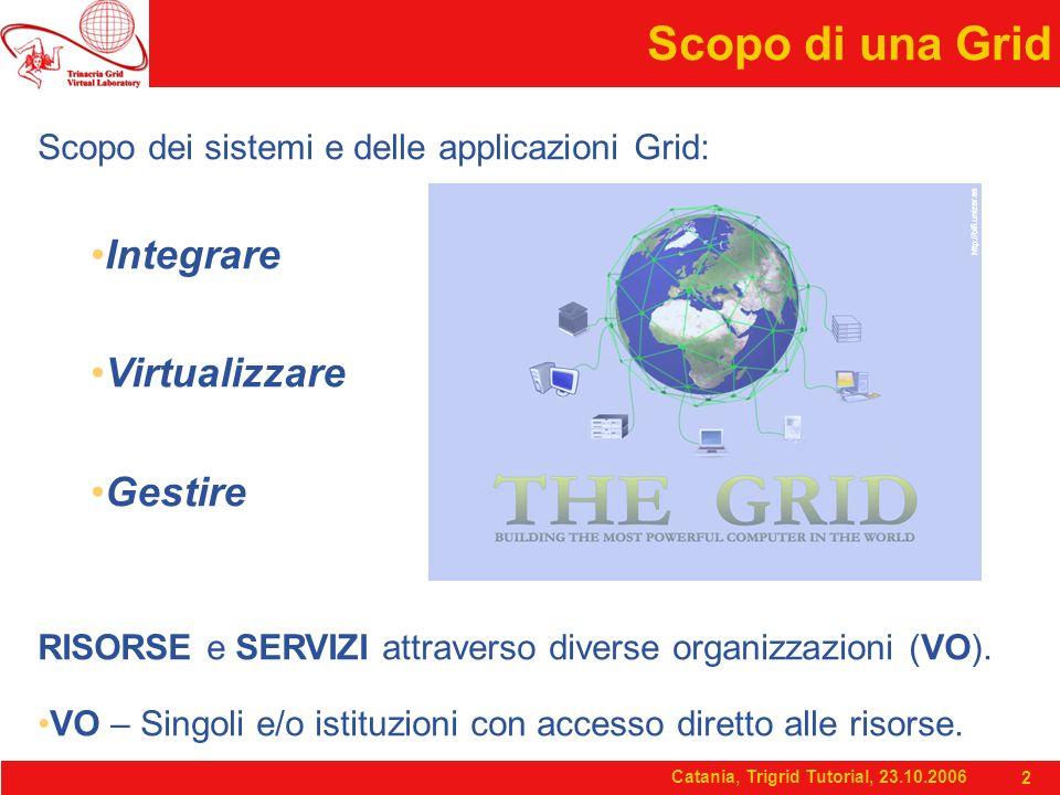 Catania, Trigrid Tutorial, 23.10.2006 2 Scopo di una Grid Scopo dei sistemi e delle applicazioni Grid: Integrare Virtualizzare Gestire RISORSE e SERVIZI attraverso diverse organizzazioni (VO).