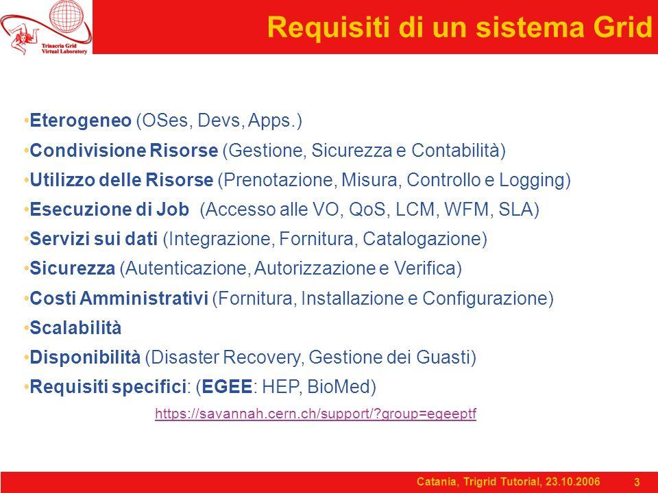 Catania, Trigrid Tutorial, 23.10.2006 3 Requisiti di un sistema Grid Eterogeneo (OSes, Devs, Apps.) Condivisione Risorse (Gestione, Sicurezza e Contabilità) Utilizzo delle Risorse (Prenotazione, Misura, Controllo e Logging) Esecuzione di Job (Accesso alle VO, QoS, LCM, WFM, SLA) Servizi sui dati (Integrazione, Fornitura, Catalogazione) Sicurezza (Autenticazione, Autorizzazione e Verifica) Costi Amministrativi (Fornitura, Installazione e Configurazione) Scalabilità Disponibilità (Disaster Recovery, Gestione dei Guasti) Requisiti specifici: (EGEE: HEP, BioMed) https://savannah.cern.ch/support/?group=egeeptf https://savannah.cern.ch/support/?group=egeeptf
