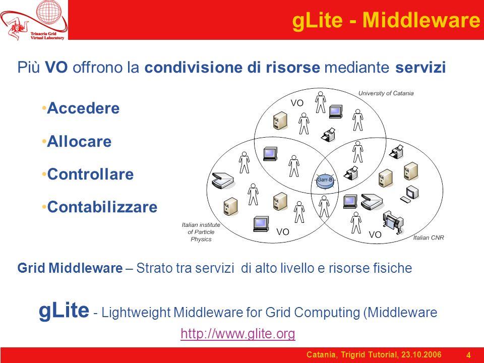 Catania, Trigrid Tutorial, 23.10.2006 4 gLite - Middleware Più VO offrono la condivisione di risorse mediante servizi Accedere Allocare Controllare Co