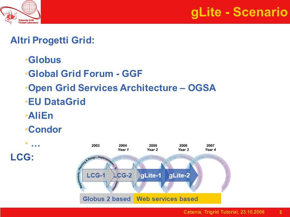 Catania, Trigrid Tutorial, 23.10.2006 5 gLite - Scenario Altri Progetti Grid: Globus Global Grid Forum - GGF Open Grid Services Architecture – OGSA EU DataGrid AliEn Condor … LCG: Globus 2 basedWeb services based gLite-2gLite-1LCG-2LCG-1