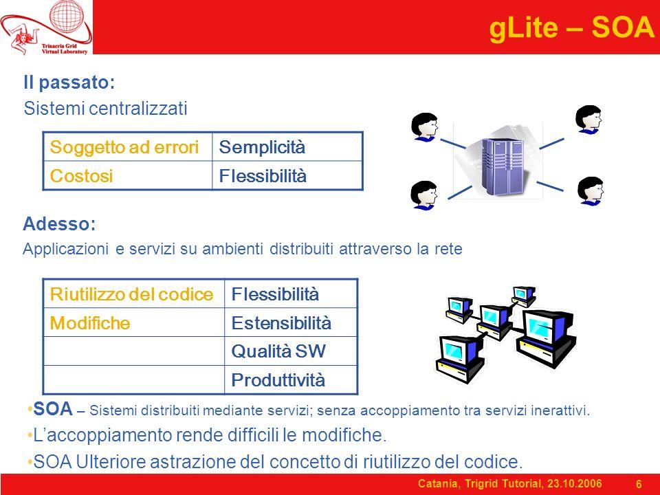 Catania, Trigrid Tutorial, 23.10.2006 6 gLite – SOA Adesso: Applicazioni e servizi su ambienti distribuiti attraverso la rete Il passato: Sistemi cent