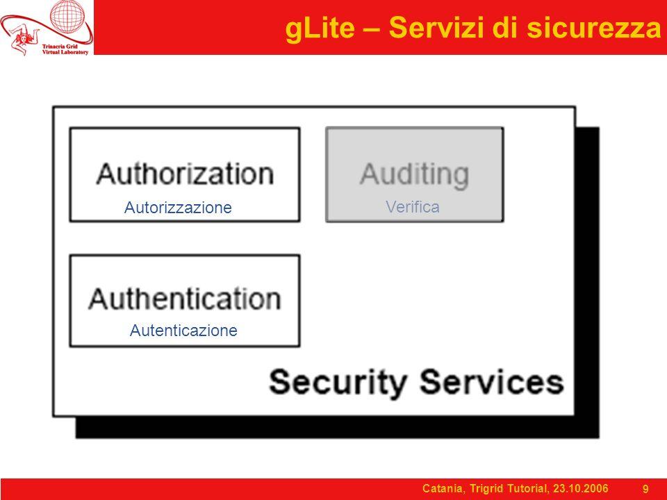 Catania, Trigrid Tutorial, 23.10.2006 9 gLite – Servizi di sicurezza Autenticazione Autorizzazione Verifica