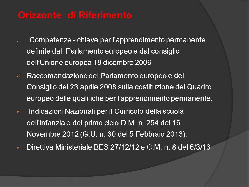 Storia Italiano Costituzione e cittadinanza Tecnologia e laboratorio Geografia Matematica e Scienze Lingua Inglese Lingua Francese Musica Arte Scienze
