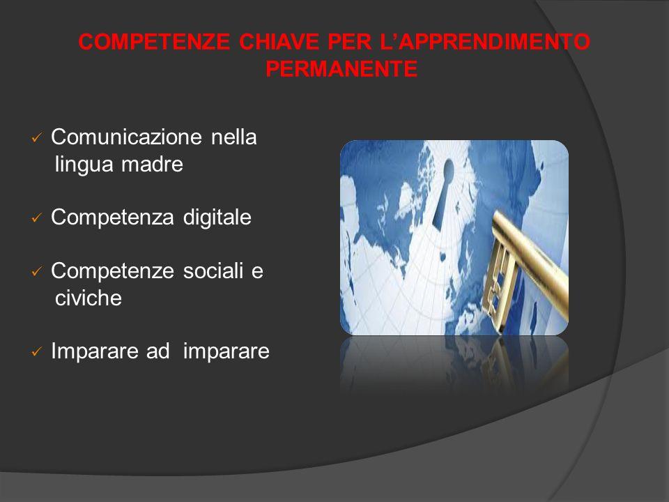 Orizzonte di Riferimento Competenze - chiave per l'apprendimento permanente definite dal Parlamento europeo e dal consiglio dell'Unione europea 18 dic