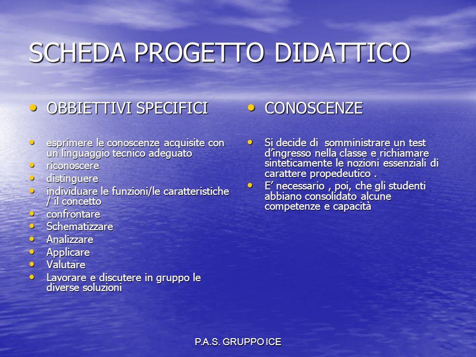 P.A.S. GRUPPO ICE SCHEDA PROGETTO DIDATTICO OBBIETTIVI SPECIFICI OBBIETTIVI SPECIFICI esprimere le conoscenze acquisite con un linguaggio tecnico adeg