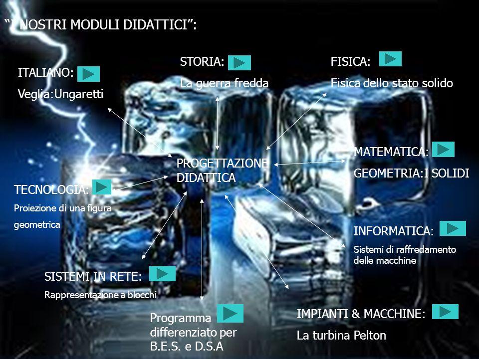 P.A.S. GRUPPO ICE PROGETTAZIONE DIDATTICA ITALIANO: Veglia:Ungaretti STORIA: La guerra fredda FISICA: Fisica dello stato solido TECNOLOGIA: Proiezione