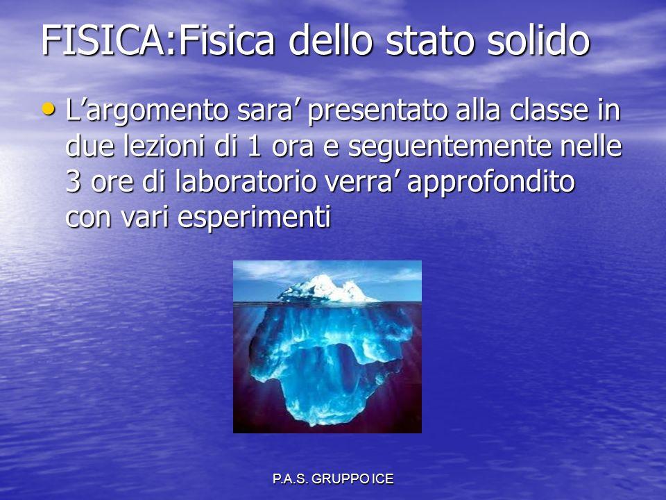 P.A.S. GRUPPO ICE FISICA:Fisica dello stato solido L'argomento sara' presentato alla classe in due lezioni di 1 ora e seguentemente nelle 3 ore di lab