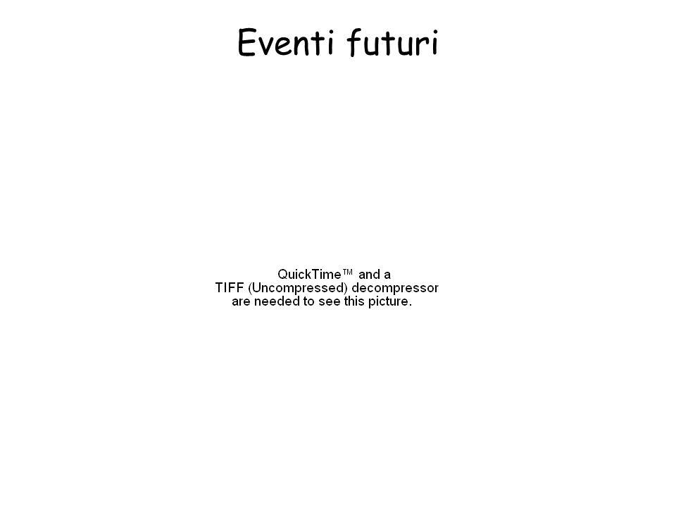 Eventi futuri