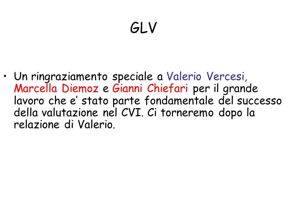 Un ringraziamento speciale a Valerio Vercesi, Marcella Diemoz e Gianni Chiefari per il grande lavoro che e' stato parte fondamentale del successo della valutazione nel CVI.