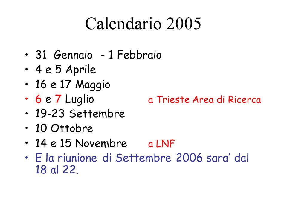 Calendario 2005 31 Gennaio - 1 Febbraio 4 e 5 Aprile 16 e 17 Maggio 6 e 7 Luglio a Trieste Area di Ricerca 19-23 Settembre 10 Ottobre 14 e 15 Novembre a LNF E la riunione di Settembre 2006 sara' dal 18 al 22.