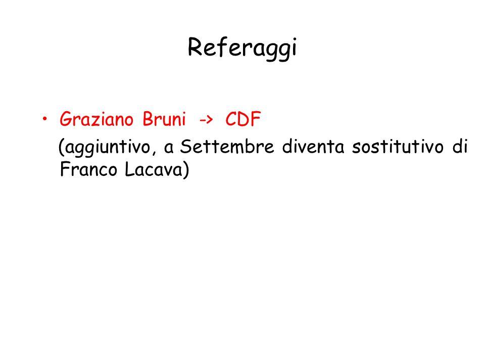 Referaggi Graziano Bruni -> CDF (aggiuntivo, a Settembre diventa sostitutivo di Franco Lacava)