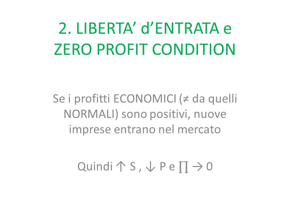 2. LIBERTA' d'ENTRATA e ZERO PROFIT CONDITION
