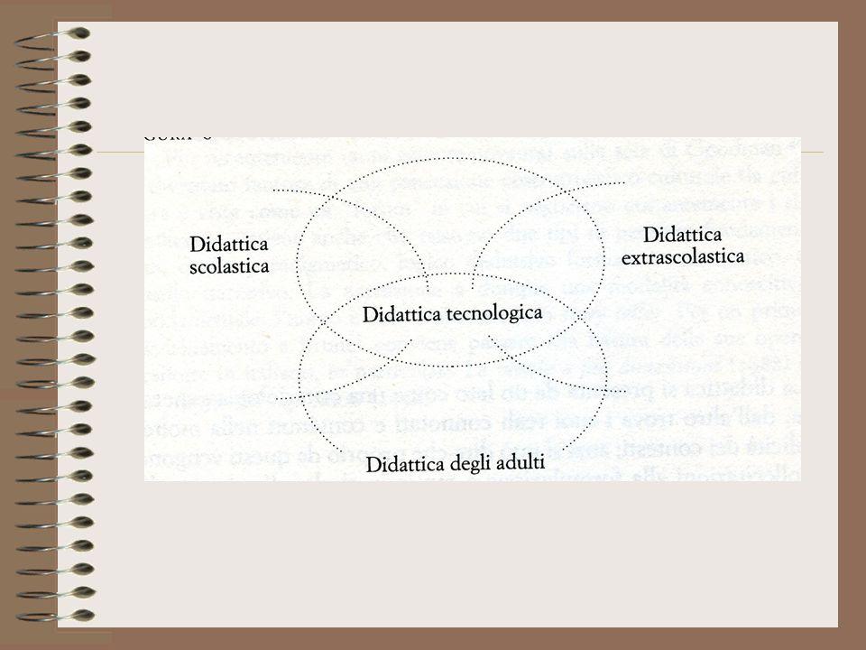 La ricerca in didattica Lo studio di casi –Il metodo etnografico –I casi sono situazioni preesistenti che vengono identificati dal ricercatore sulla base di determinati aspetti caratteristici legati all'oggetto della ricerca.