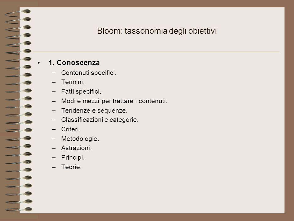 Bloom: tassonomia degli obiettivi 1.Conoscenza –Contenuti specifici.