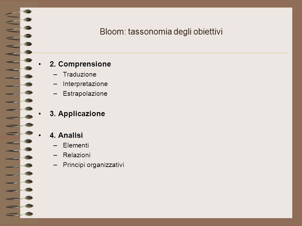 Bloom: tassonomia degli obiettivi 5.