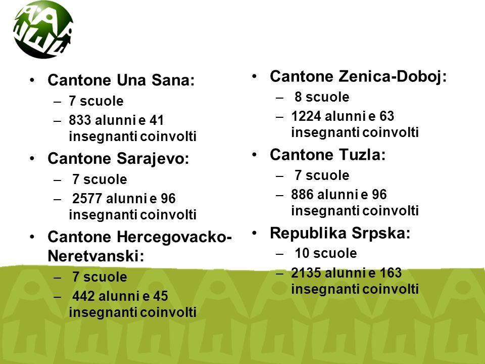 Cantone Una Sana: –7 scuole –833 alunni e 41 insegnanti coinvolti Cantone Sarajevo: – 7 scuole – 2577 alunni e 96 insegnanti coinvolti Cantone Hercego