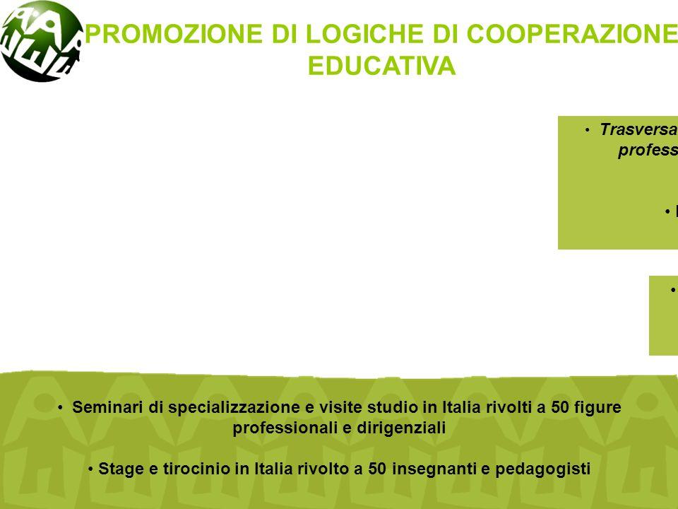 Cooperazione e aiuto internazionale in campo educativo Seminari di specializzazione e visite studio in Italia rivolti a 50 figure professionali e diri
