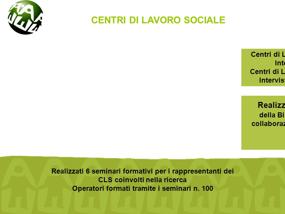 Cooperazione e aiuto internazionale in campo educativo Realizzati 6 seminari formativi per i rappresentanti dei CLS coinvolti nella ricerca Operatori