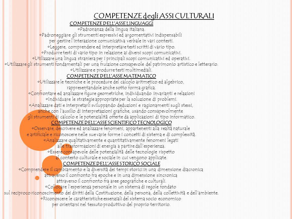 macrocompetenzaINDICATORI CONOSCITIVA Comprensione Riconoscimento di caratteristiche, relazioni, trasformazioni Riconoscimento per scegliere, seriare,