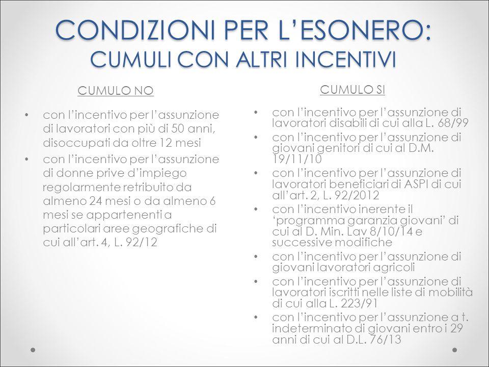 CONDIZIONI PER L'ESONERO: CUMULI CON ALTRI INCENTIVI con l'incentivo per l'assunzione di lavoratori disabili di cui alla L. 68/99 con l'incentivo per