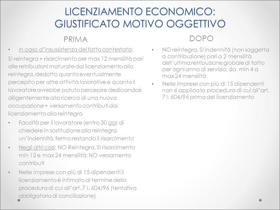 LICENZIAMENTO ECONOMICO: GIUSTIFICATO MOTIVO OGGETTIVO PRIMA DOPO In caso d'insussistenza del fatto contestato: SI reintegra + risarcimento per max 12