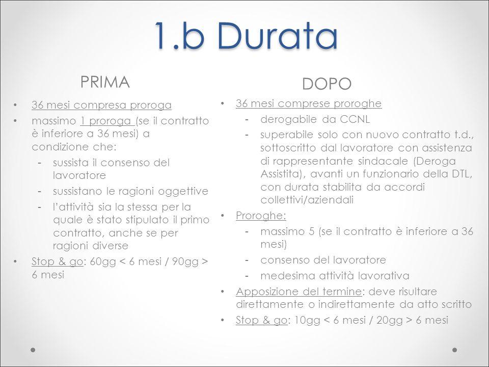 1.b Durata PRIMA DOPO 36 mesi comprese proroghe -derogabile da CCNL -superabile solo con nuovo contratto t.d., sottoscritto dal lavoratore con assiste