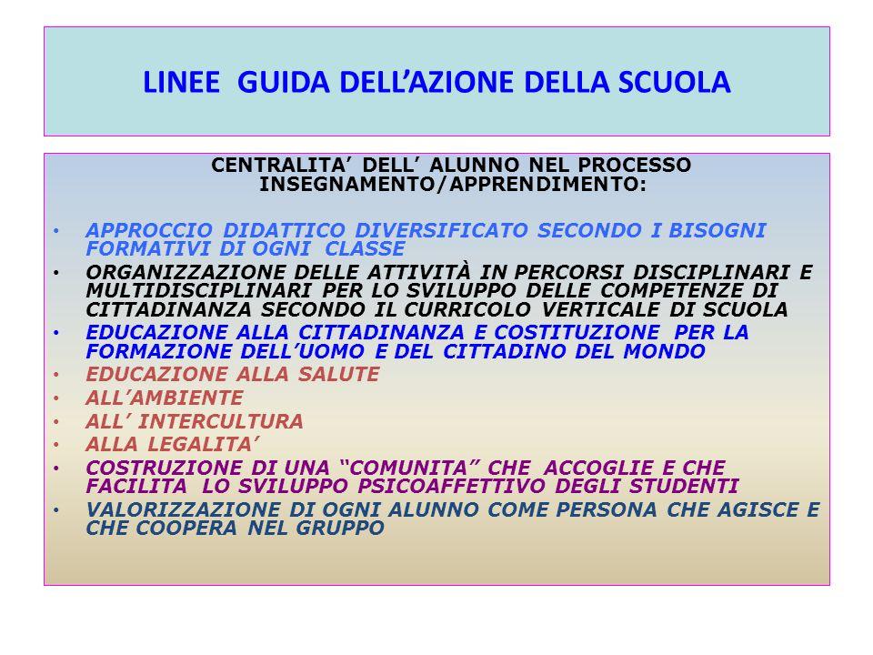 LINEE GUIDA DELL'AZIONE DELLA SCUOLA CENTRALITA' DELL' ALUNNO NEL PROCESSO INSEGNAMENTO/APPRENDIMENTO: APPROCCIO DIDATTICO DIVERSIFICATO SECONDO I BISOGNI FORMATIVI DI OGNI CLASSE ORGANIZZAZIONE DELLE ATTIVITÀ IN PERCORSI DISCIPLINARI E MULTIDISCIPLINARI PER LO SVILUPPO DELLE COMPETENZE DI CITTADINANZA SECONDO IL CURRICOLO VERTICALE DI SCUOLA EDUCAZIONE ALLA CITTADINANZA E COSTITUZIONE PER LA FORMAZIONE DELL'UOMO E DEL CITTADINO DEL MONDO EDUCAZIONE ALLA SALUTE ALL'AMBIENTE ALL' INTERCULTURA ALLA LEGALITA' COSTRUZIONE DI UNA COMUNITA CHE ACCOGLIE E CHE FACILITA LO SVILUPPO PSICOAFFETTIVO DEGLI STUDENTI VALORIZZAZIONE DI OGNI ALUNNO COME PERSONA CHE AGISCE E CHE COOPERA NEL GRUPPO