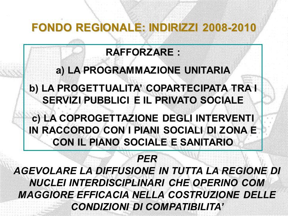 FONDO REGIONALE: INDIRIZZI 2008-2010 RAFFORZARE : a) LA PROGRAMMAZIONE UNITARIA b) LA PROGETTUALITA' COPARTECIPATA TRA I SERVIZI PUBBLICI E IL PRIVATO SOCIALE c) LA COPROGETTAZIONE DEGLI INTERVENTI IN RACCORDO CON I PIANI SOCIALI DI ZONA E CON IL PIANO SOCIALE E SANITARIO PER AGEVOLARE LA DIFFUSIONE IN TUTTA LA REGIONE DI NUCLEI INTERDISCIPLINARI CHE OPERINO COM MAGGIORE EFFICACIA NELLA COSTRUZIONE DELLE CONDIZIONI DI COMPATIBILITA'