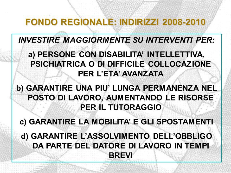 FONDO REGIONALE: INDIRIZZI 2008-2010 INVESTIRE MAGGIORMENTE SU INTERVENTI PER: a) PERSONE CON DISABILITA' INTELLETTIVA, PSICHIATRICA O DI DIFFICILE COLLOCAZIONE PER L'ETA' AVANZATA b) GARANTIRE UNA PIU' LUNGA PERMANENZA NEL POSTO DI LAVORO, AUMENTANDO LE RISORSE PER IL TUTORAGGIO c) GARANTIRE LA MOBILITA' E GLI SPOSTAMENTI d) GARANTIRE L'ASSOLVIMENTO DELL'OBBLIGO DA PARTE DEL DATORE DI LAVORO IN TEMPI BREVI