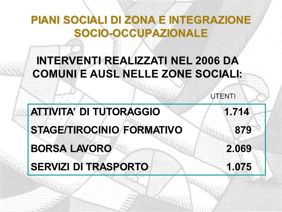PIANI SOCIALI DI ZONA E INTEGRAZIONE SOCIO-OCCUPAZIONALE INTERVENTI REALIZZATI NEL 2006 DA COMUNI E AUSL NELLE ZONE SOCIALI: ATTIVITA' DI TUTORAGGIO 1.714 STAGE/TIROCINIO FORMATIVO 879 BORSA LAVORO 2.069 SERVIZI DI TRASPORTO 1.075 UTENTI