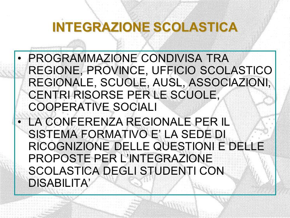INTEGRAZIONE SCOLASTICA PROGRAMMAZIONE CONDIVISA TRA REGIONE, PROVINCE, UFFICIO SCOLASTICO REGIONALE, SCUOLE, AUSL, ASSOCIAZIONI, CENTRI RISORSE PER LE SCUOLE, COOPERATIVE SOCIALI LA CONFERENZA REGIONALE PER IL SISTEMA FORMATIVO E' LA SEDE DI RICOGNIZIONE DELLE QUESTIONI E DELLE PROPOSTE PER L'INTEGRAZIONE SCOLASTICA DEGLI STUDENTI CON DISABILITA'