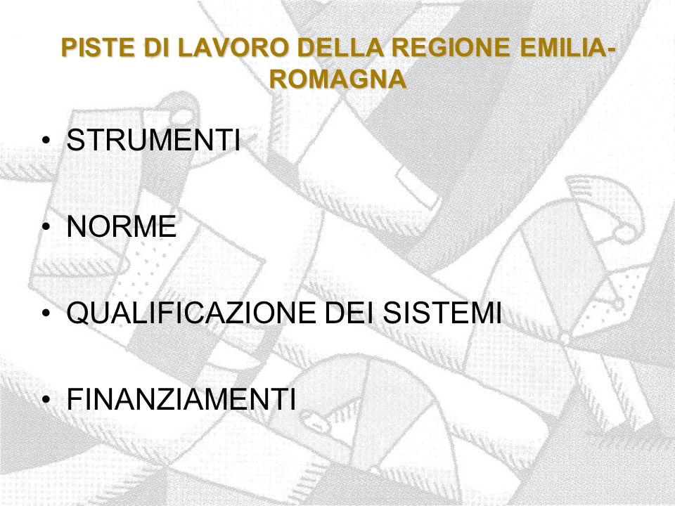 PISTE DI LAVORO DELLA REGIONE EMILIA- ROMAGNA STRUMENTI NORME QUALIFICAZIONE DEI SISTEMI FINANZIAMENTI