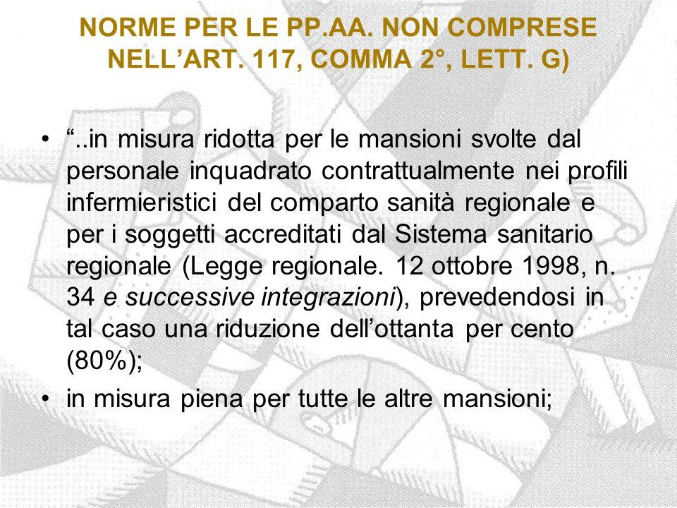 NORME PER LE PP.AA. NON COMPRESE NELL'ART. 117, COMMA 2°, LETT.