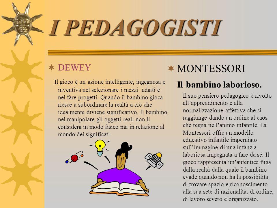 I PEDAGOGISTI  DEWEY Il gioco è un'azione intelligente, ingegnosa e inventiva nel selezionare i mezzi adatti e nel fare progetti. Quando il bambino g