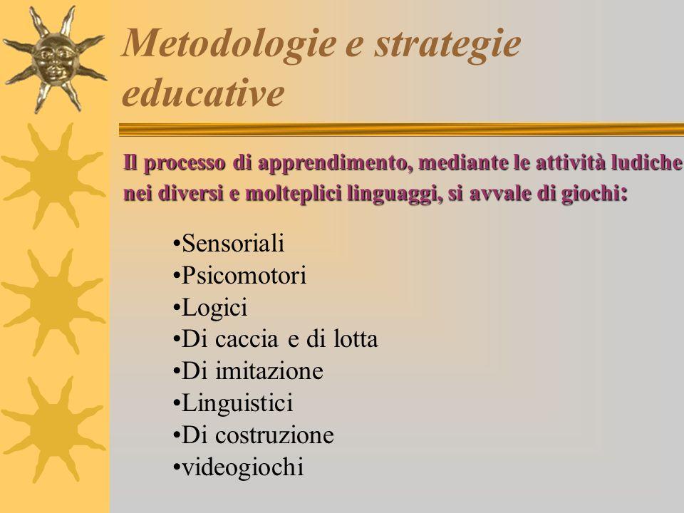 Metodologie e strategie educative Il processo di apprendimento, mediante le attività ludiche nei diversi e molteplici linguaggi, si avvale di giochi : Sensoriali Psicomotori Logici Di caccia e di lotta Di imitazione Linguistici Di costruzione videogiochi