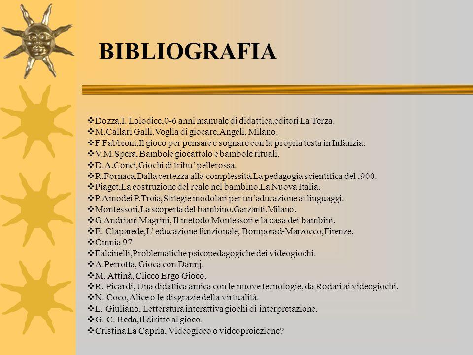 BIBLIOGRAFIA  Dozza,I. Loiodice,0-6 anni manuale di didattica,editori La Terza.  M.Callari Galli,Voglia di giocare,Angeli, Milano.  F.Fabbroni,Il g