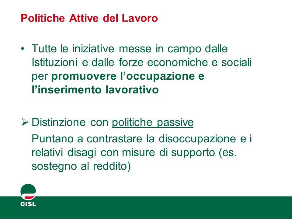 Politiche Attive del Lavoro Tutte le iniziative messe in campo dalle Istituzioni e dalle forze economiche e sociali per promuovere l'occupazione e l'i