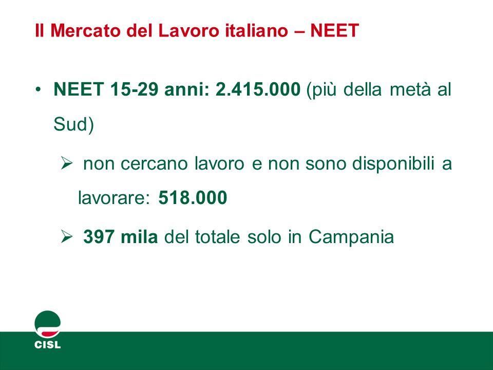 Il Mercato del Lavoro italiano – NEET NEET 15-29 anni: 2.415.000 (più della metà al Sud)  non cercano lavoro e non sono disponibili a lavorare: 518.0
