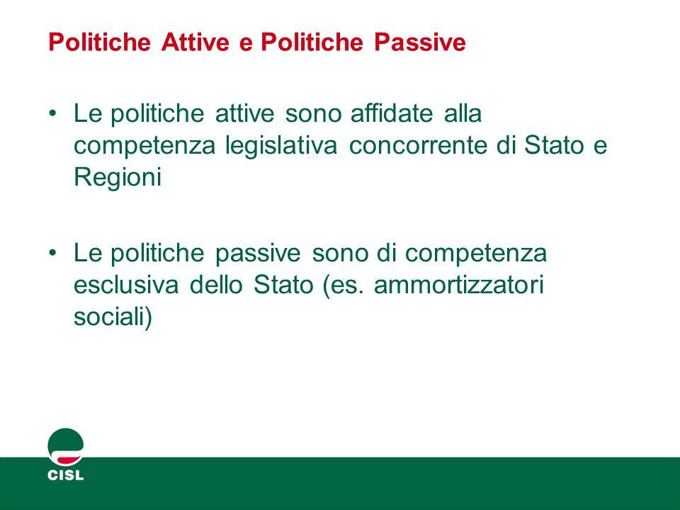 Politiche Attive e Politiche Passive Le politiche attive sono affidate alla competenza legislativa concorrente di Stato e Regioni Le politiche passive