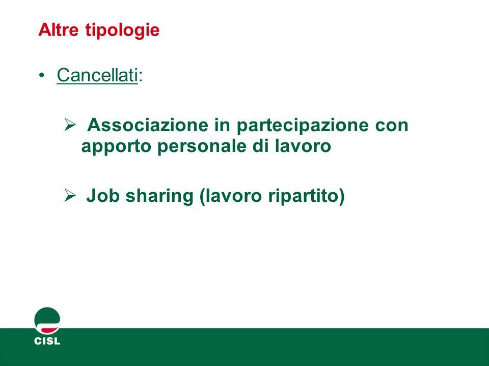 Altre tipologie Cancellati:  Associazione in partecipazione con apporto personale di lavoro  Job sharing (lavoro ripartito)