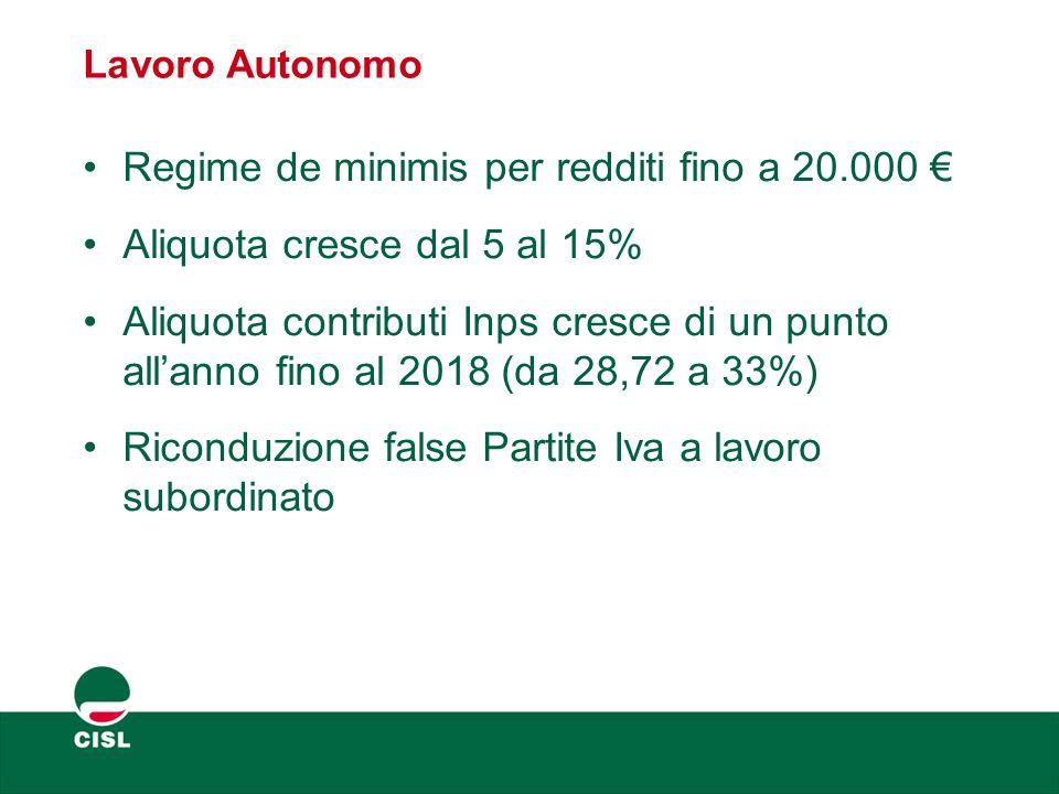 Lavoro Autonomo Regime de minimis per redditi fino a 20.000 € Aliquota cresce dal 5 al 15% Aliquota contributi Inps cresce di un punto all'anno fino a