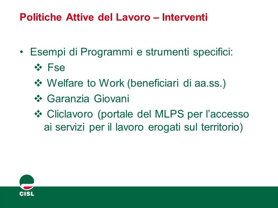 Politiche Attive del Lavoro – Interventi Esempi di Programmi e strumenti specifici:  Fse  Welfare to Work (beneficiari di aa.ss.)  Garanzia Giovani
