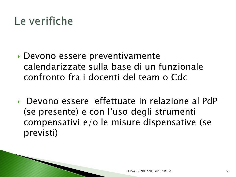  Devono essere preventivamente calendarizzate sulla base di un funzionale confronto fra i docenti del team o Cdc  Devono essere effettuate in relazi