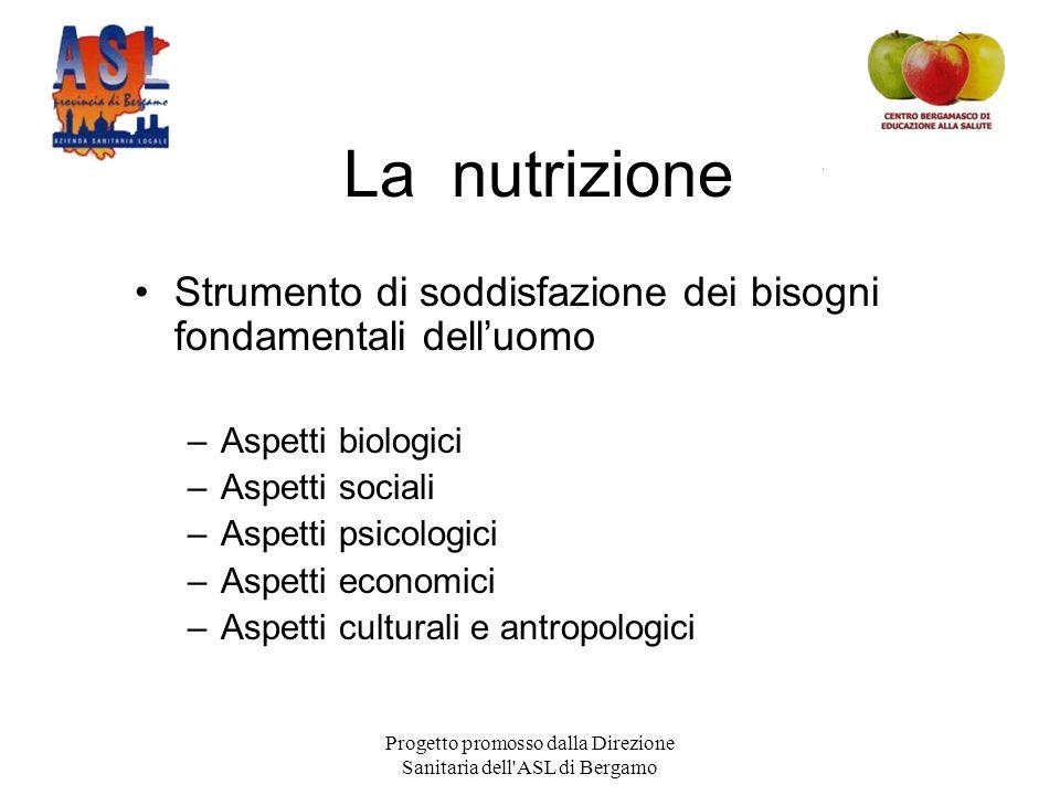 Progetto promosso dalla Direzione Sanitaria dell ASL di Bergamo La nutrizione Strumento di soddisfazione dei bisogni fondamentali dell'uomo –Aspetti biologici –Aspetti sociali –Aspetti psicologici –Aspetti economici –Aspetti culturali e antropologici